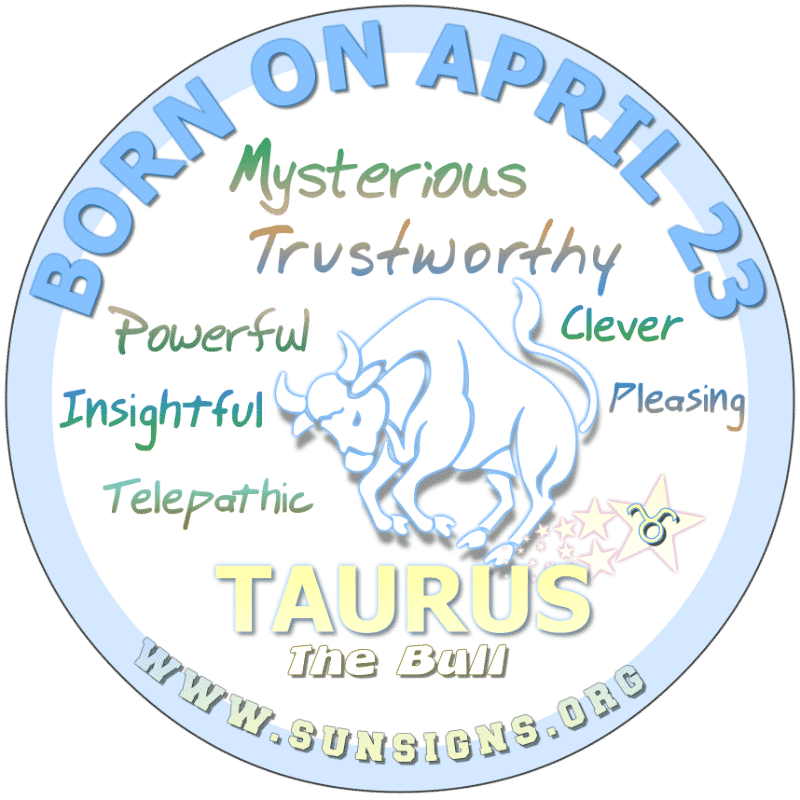 IF YOUR BIRTHDATE IS ON APRIL 23rd, you are a clever one. Your birthday personality shows that you are responsible and motivated to influence the life of atleast individual. You have an assortment of friends. You enjoy communicating and group activities. You do so much, Taurus.
