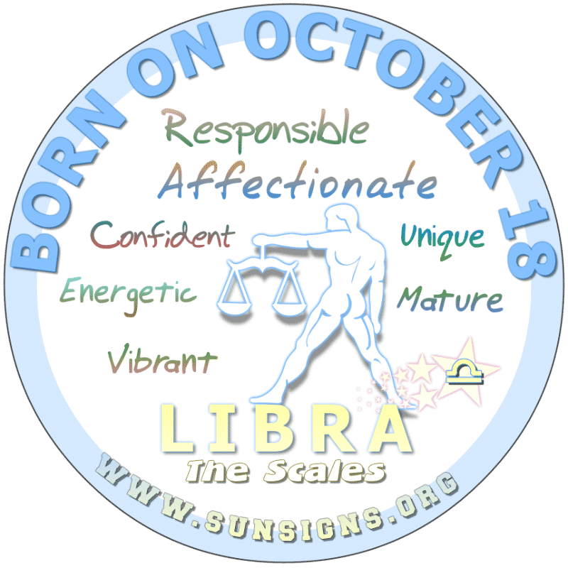 October 18 Birthday Horoscope Personality