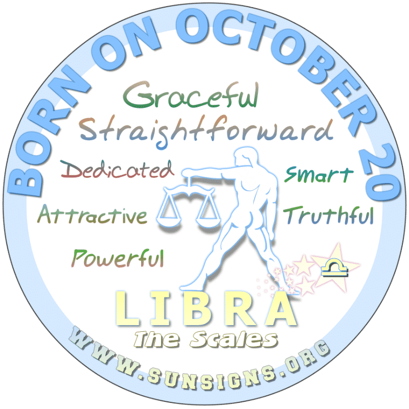 October 20 Birthday Horoscope Personality