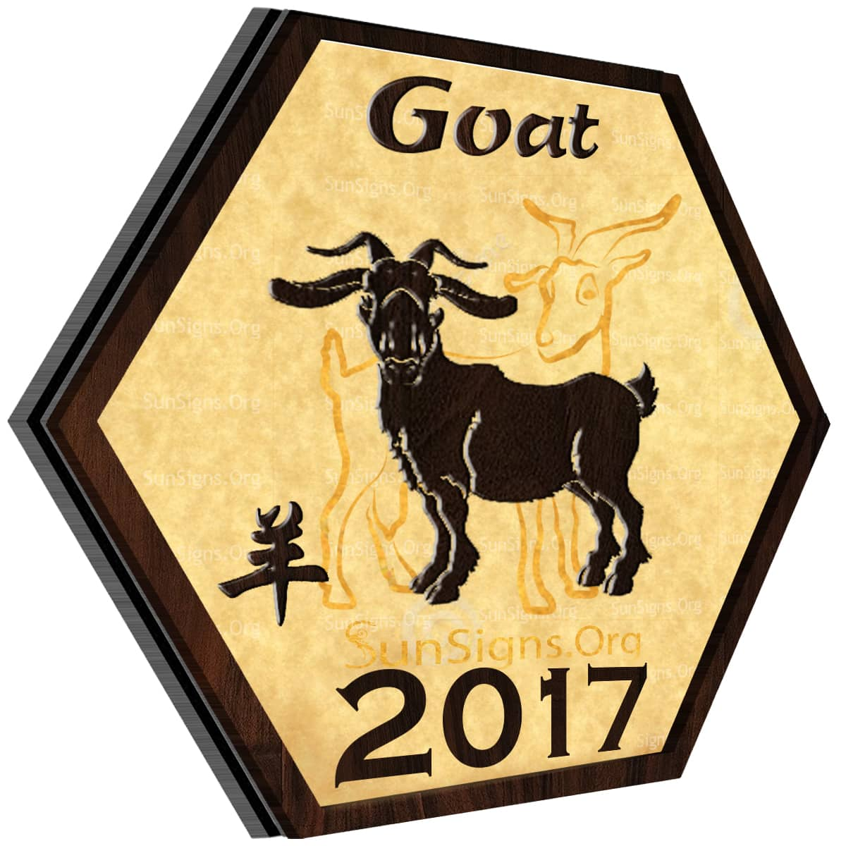 Goat Horoscope 2017