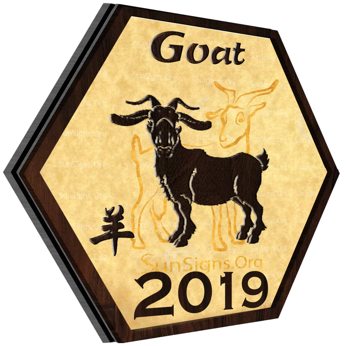 Sheep 2019 Horoscope: An Overview – A Look at the Year Ahead, Love, Career, Finance, Health, Family, Travel