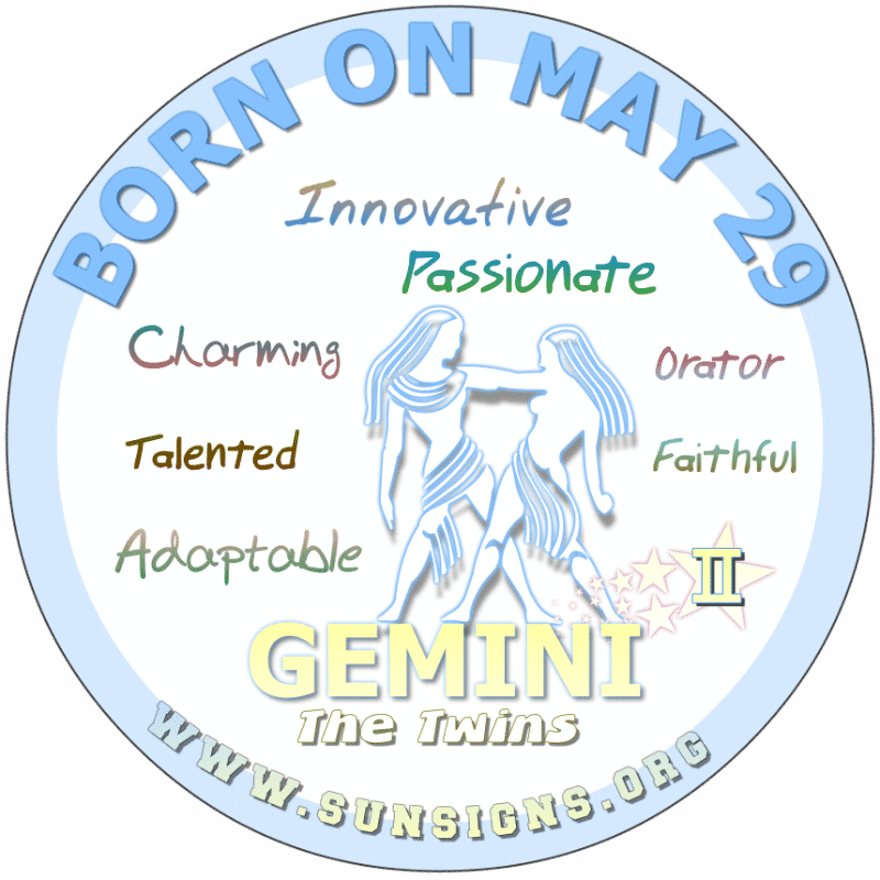 IF YOU ARE BORN ON May 29th, you follow your gut. This is a gift that most Virgins don't utilize as well as you. You are strong and very talkative. However, people admire you and you like making conversations fun. Your birthdate horoscope shows that you are a genuine and charming individual who may have trouble finding love.