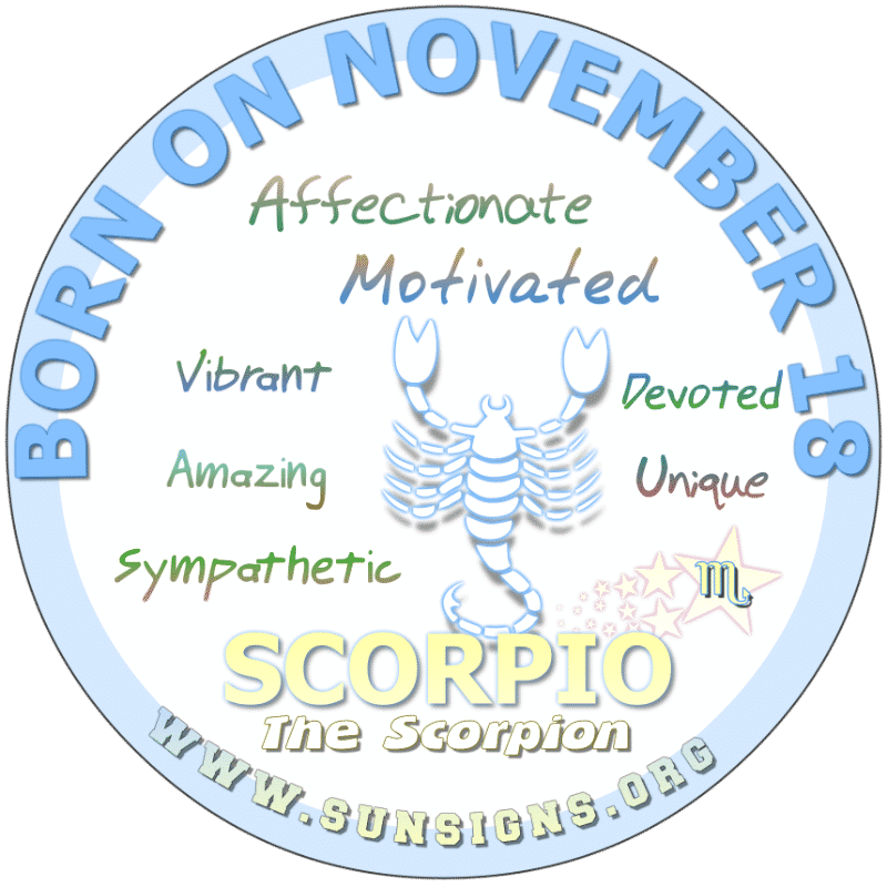 Born on November 18th Horoscope: Lucky Numbers, Days, Colors, Birthstones, Tarot Card..