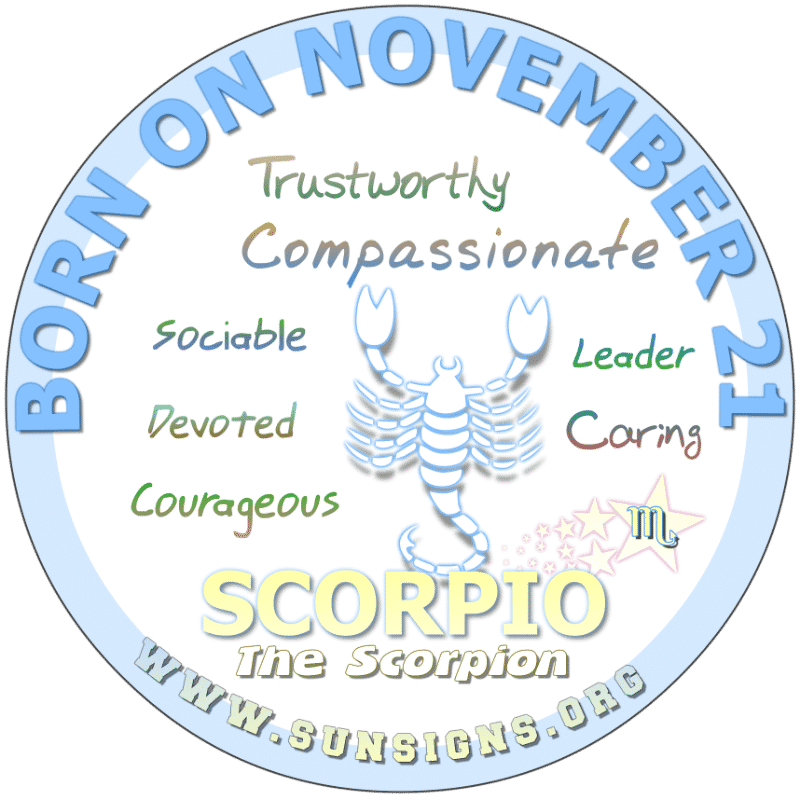horoscope for 21 november 2019