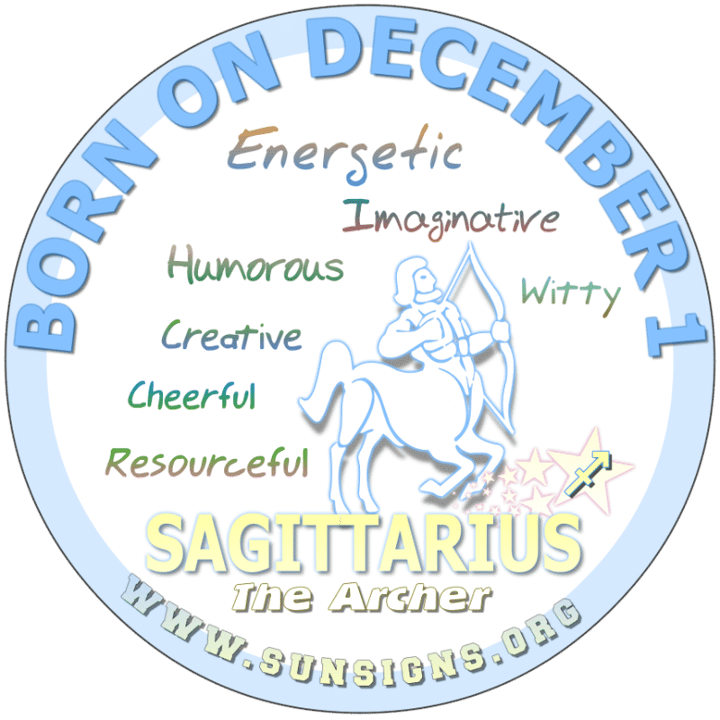 If you were born on December 1st, what star sign would you be?