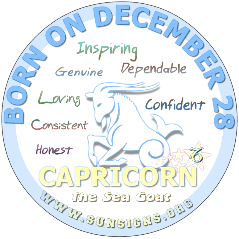 IF YOU ARE BORN ON December 28th, you are a Virgo who worries too much. You don't like to be idle. You make compromises without complaint and could be found working helping others. You are not like other born under the same zodiac sign… you like being single.