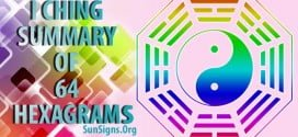 The 64 I Ching Hexagrams