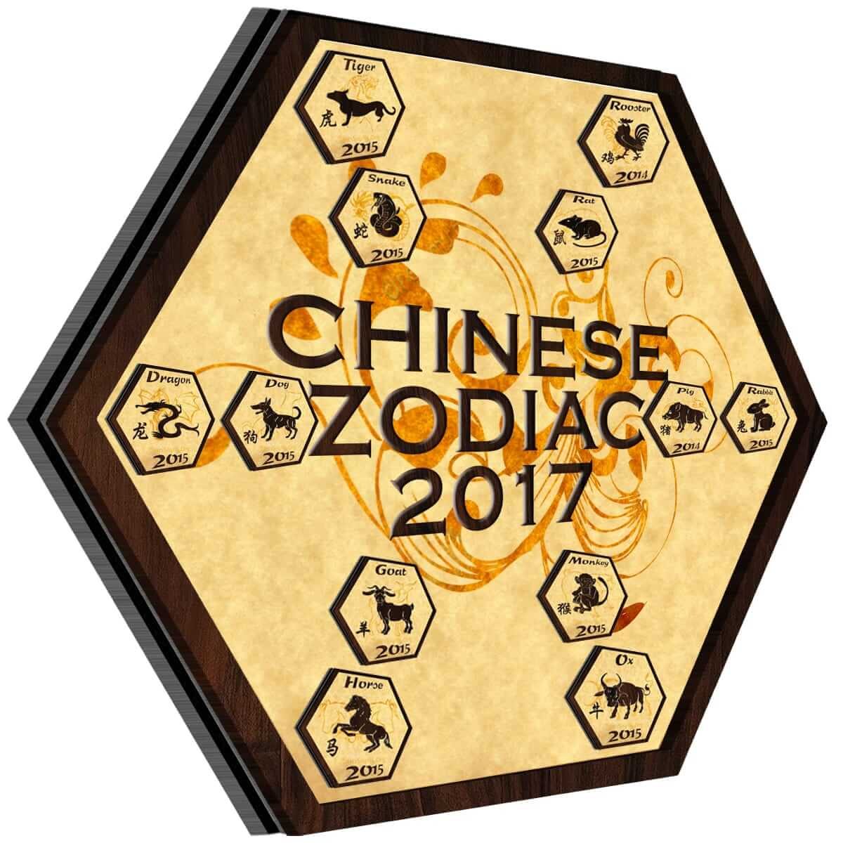Chinese Horoscope 2017