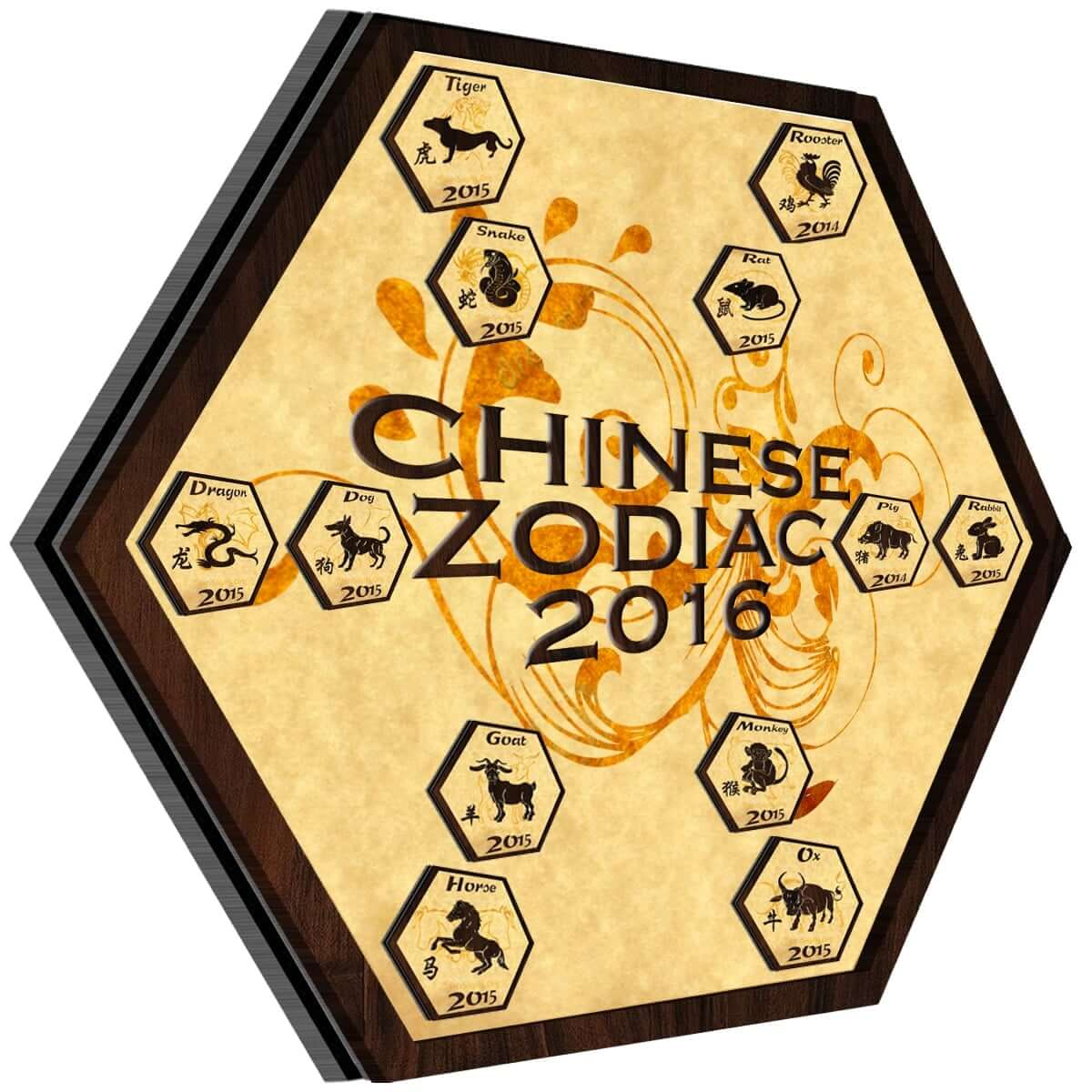 Chinese Zodiac 2016 Infographic Sunsigns Org