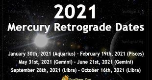 2021 mercury retrograde dates