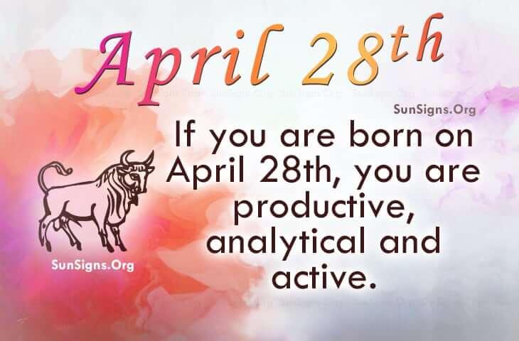 April 29 Birthdays | Famous Birthdays