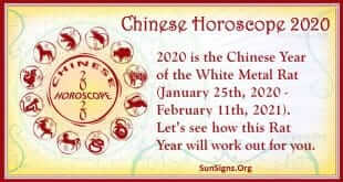 chinese horoscope 2020