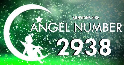 angel number 2938
