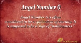Angel Number 0
