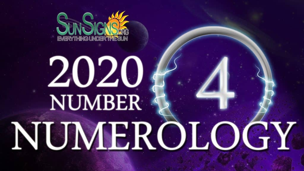 Numerology number calculator: