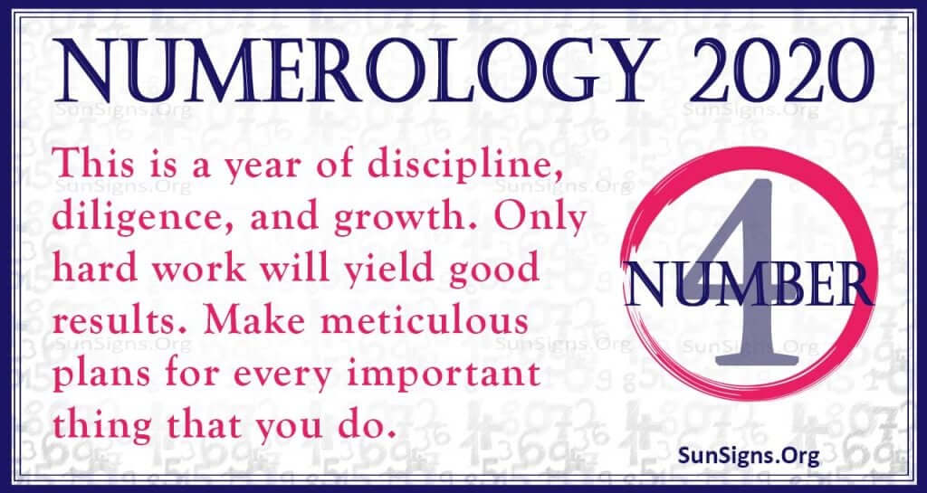 Number 4 - 2020 Numerology Horoscope