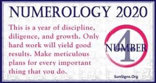Number 4 - 2020 Numerology Horoscope
