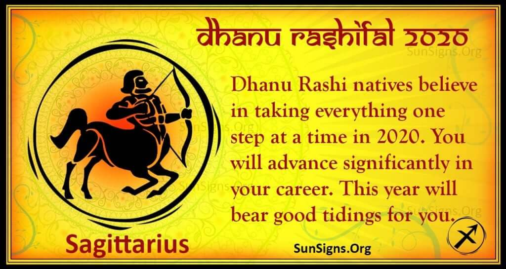 Dhanu Rashifal 2020 - Yearly Bhavishya Rashi Predictions | SunSigns Org
