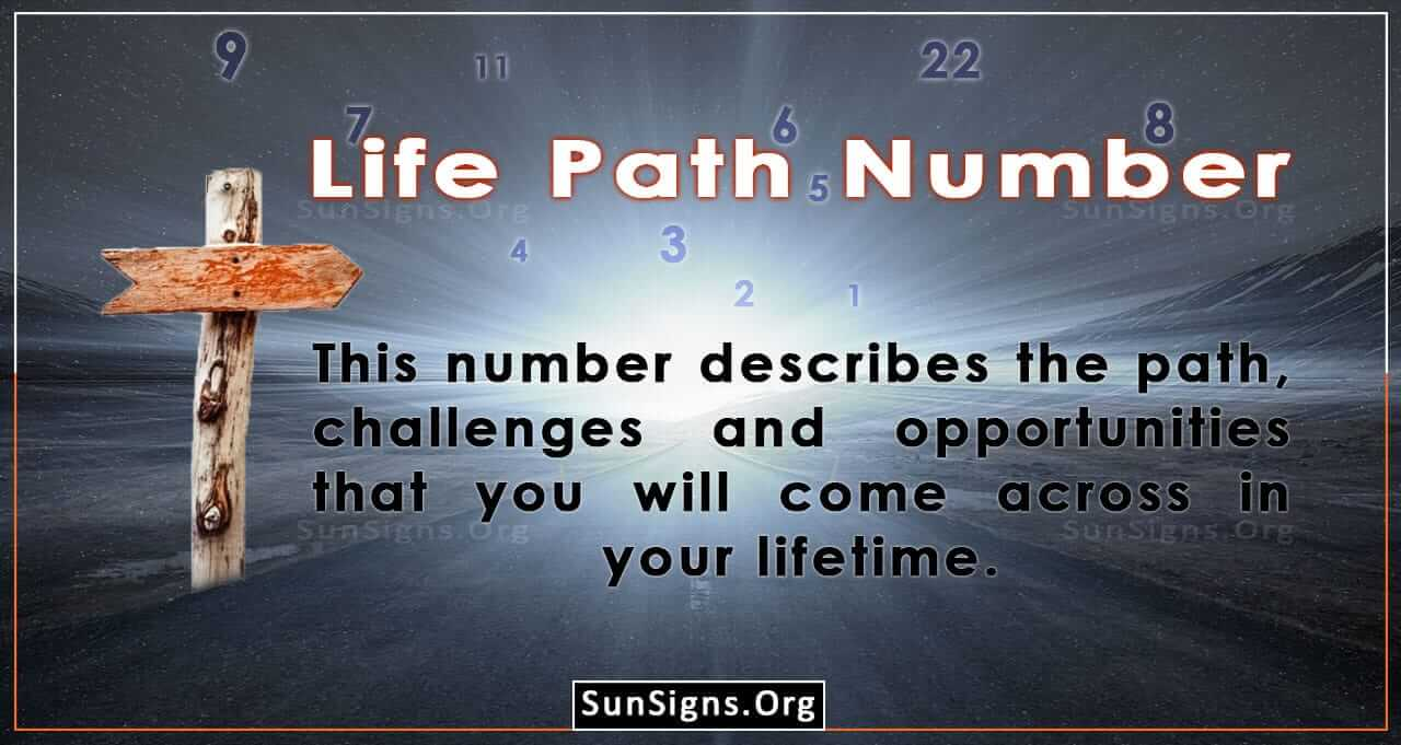 Life Path Number - Free Online Numerology Calculator
