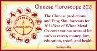 chinese horoscope 2021