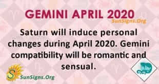 Gemini April 2020 Horoscope