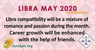 Libra May 2020 Horoscope