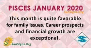 Pisces January 2020 Horoscope
