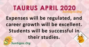 Taurus April 2020 Horoscope