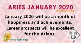 Aries January 2020 Horoscope