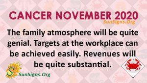 Cancer November 2020 Horoscope