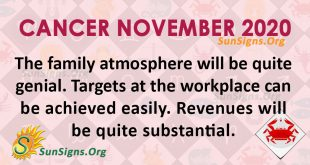 Cancer November 2020 Horoscope