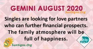 Gemini August 2020 Horoscope