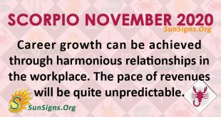 Scorpio November 2020 Horoscope