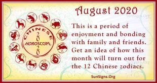 chinese horoscope august 2020