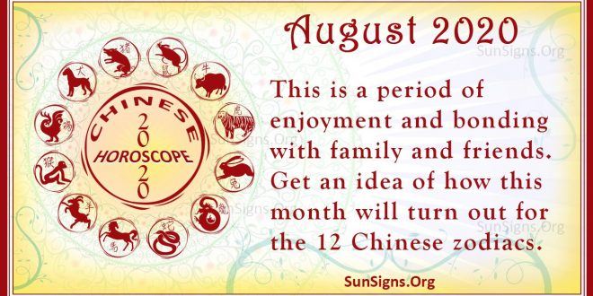 chinese horoscope august 2020