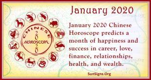chinese horoscope january_2020