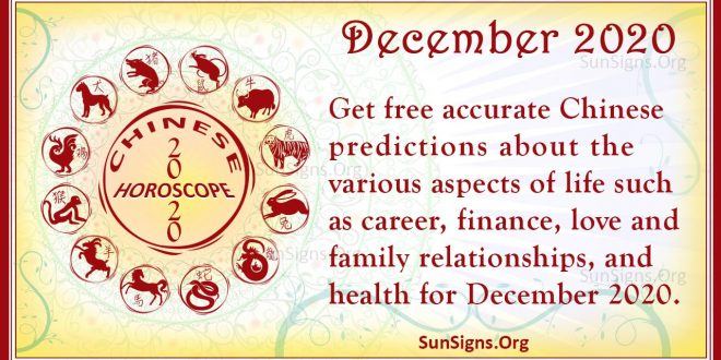 chinese horoscope december 2020