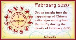 chinese horoscope february 2020