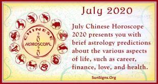 chinese horoscope july 2020