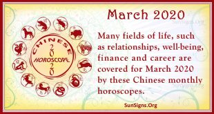 chinese horoscope march 2020