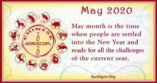 chinese horoscope may 2020