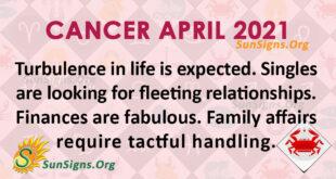 Cancer April 2021