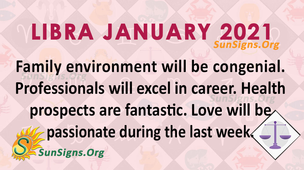 Libra January 2021