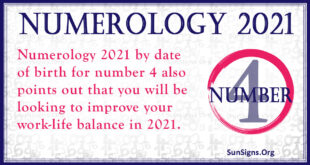 numerology number 4 2021