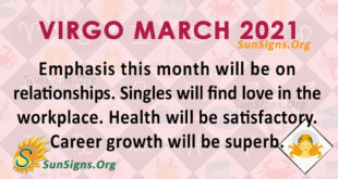 Virgo March 2021