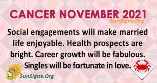 Cancer November 2021