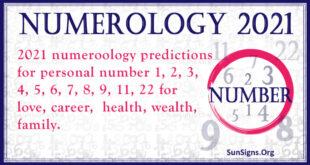 numerology 2021