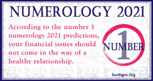 Numerology Number-1-2021
