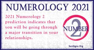 Numerology 2 2021