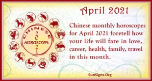 april 2021 chinese horoscope